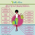 Mall-for-Africa-150x150 Infographic: Clothes, shoes and make-up women prefer