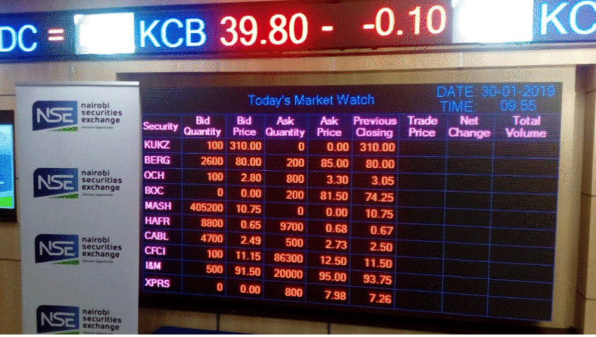 KCB Share price at NSE