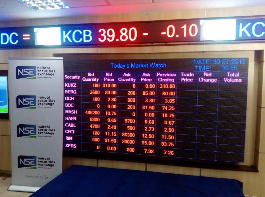 KCB share price Nov 2020