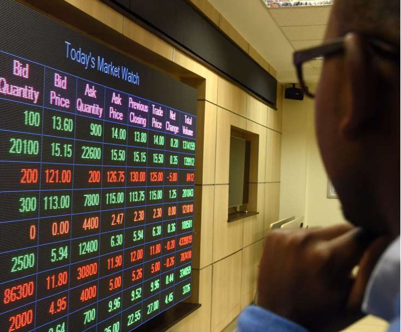 Best performing stocks on NSE in 2020