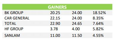NSE gainers
