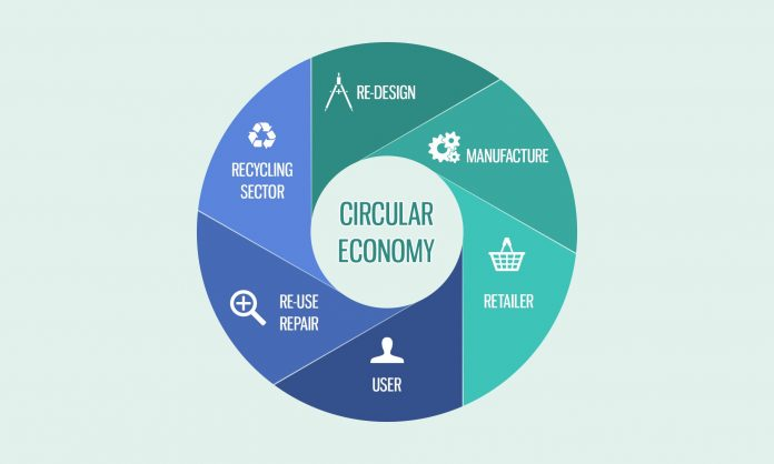 Although the transition to a circular economy is no longer a strange concept in Kenya, the country still has a lot to do in terms of policy priorities as well as a review of budgets to support the gradual transition to a circular economy. [Photo/ The Sustainability X]