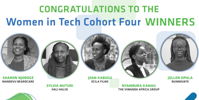 The 4th cohort of the Women in Tech program was launched virtually on 15th October 2020, attracting 111 applicants, among whom 10 were chosen to participate in the incubation program.