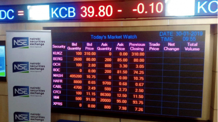 Shares to buy on the NSE