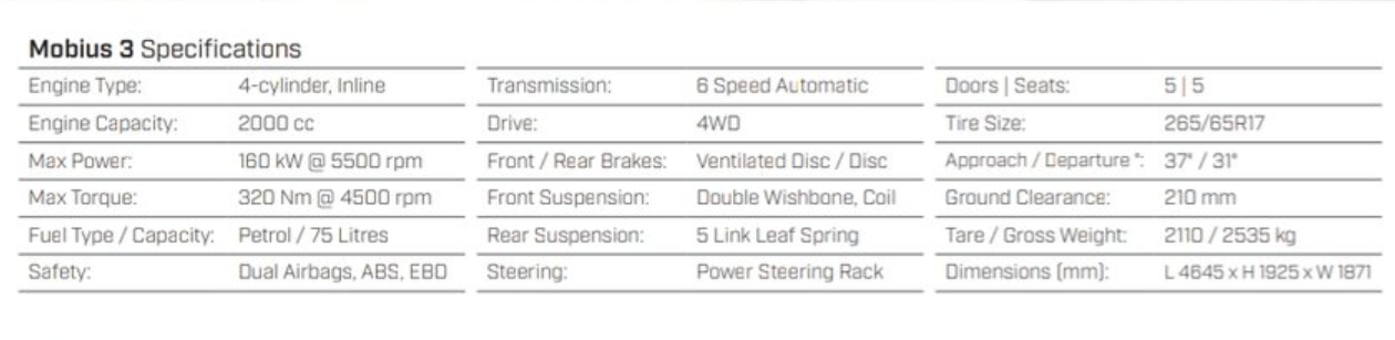 Technical specifications for the Mobius 3. Mobius Motors is keen on capturing market share in the SUV segment currently dominated by second-hand imports.