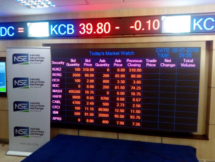 NSE shares and their prices